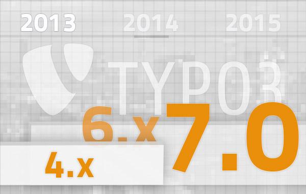 TYPO3 Versionen im Pagemachine Blog